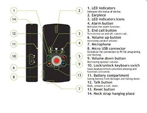 GH4000 Localizador GPS personal con boton SOS: Amazon.es ...