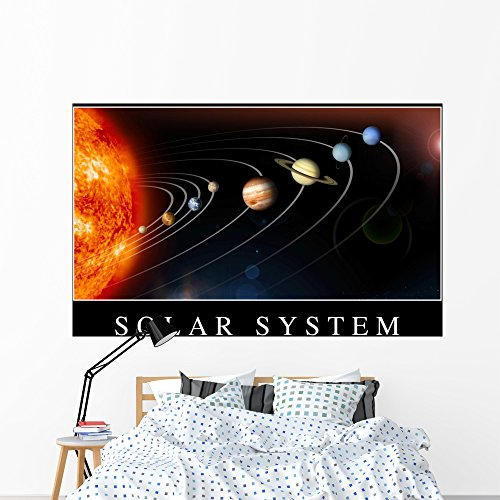 Solar System Poster Wall Mural by Wallmonkeys Peel and Stick Graphic (72 in W x 48 in H) WM322061 by Wallmonkeys Wall Decals
