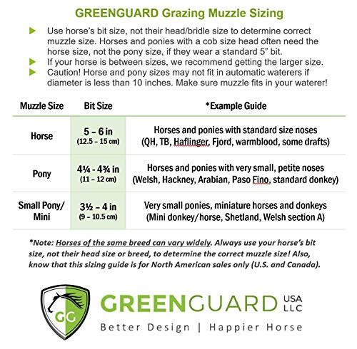 GREENGUARD Grazing Muzzle, 4 inch, Lime by GREENGUARD (Image #8)