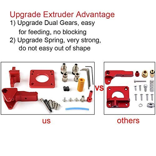 TUZUK 3D Printer Upgrade Extruder Dual Driver Long-Distance Remote Metal Extruder Right Hand Block Kit Spare Parts 1.75mm Filament for CR-10S Pro Anet A8 Anycub Mega Wanhao i3