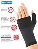 Neo G Wrist and Thumb Support - Ideal for