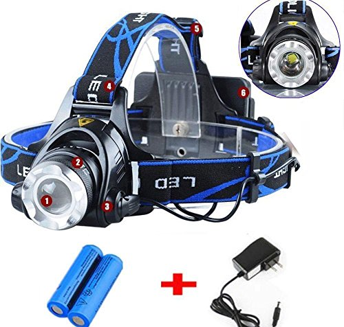 VivaLiving Headlamp LED 3 Modes Tactical Headight + Zoomable + Rechargeable Battery + Charger