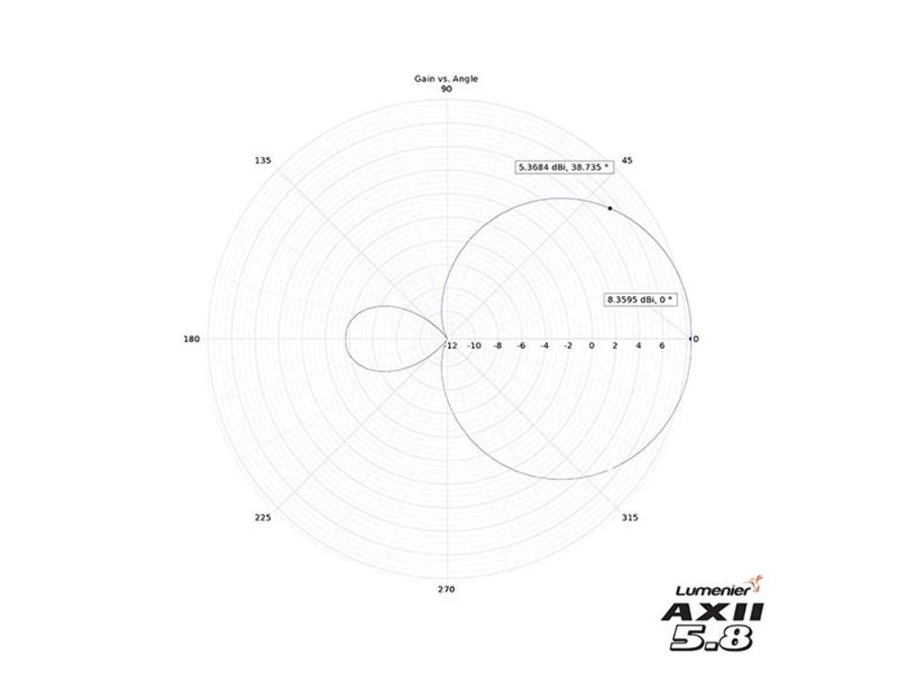 Lumenier AXII Patch Antenna 5.8GHz High 8.4 dBiC SMA Connector Fits Fatshark Goggles LHCP FPV Racing Antenna-Great On Both Video Goggles Or Ground Stations for 5.8GHz