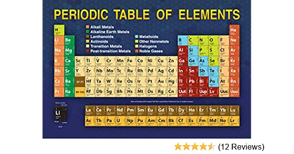 amazoncom periodic table updated with new 2016 elements educational poster 18x12 posters prints