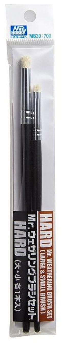 忌み嫌うバッフル一般的なCali&Brita 筆 100本 セット メイクアップ モデリング ブラシ 面相筆 メイク ネイル 水彩 フィギュア プラモデル 塗装 (丸筆1.5mm)