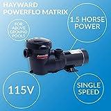 Hayward W3SP1593 PowerFlo Matrix Above-Ground Pool