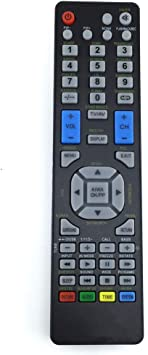 HONONJO - Mando a Distancia Universal para televisores Antiguos TV-29B21 RC-90B ECE-3010 RE2700D RE2750B ECE-3010T TZRM46A TZRM54B K10F-C3 HTC-C02 TV-34A2 FN-21 TV-14A23 RC-Q07 CJ20 5DD2: Amazon.es: Electrónica