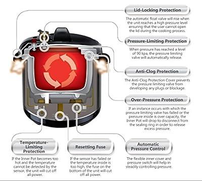 MaxiMatic Elite Platinum 8-Quart Pressure Cooker