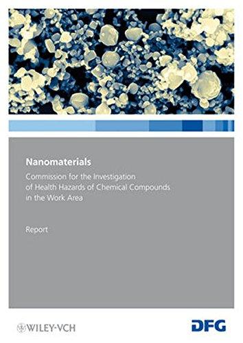 Nanomaterials: Novel Approaches