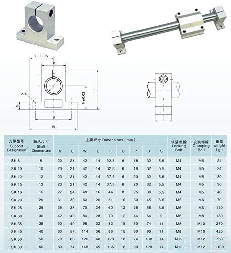 2 Stück Linearwellenhalter SK8 8mm