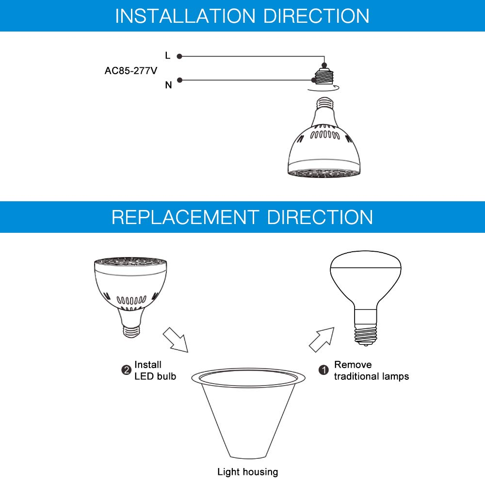 Fit in for Pentair and Hayward Pool Light Fixtures 120V 6500LM Daylight Swimming Pool LED Light Bulb Replacement for 300-1000W Traditional Bulb 65W LED Pool Light for Inground Swimming Pool