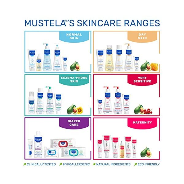 Mustela Stick Nutriente alla Cold Cream per Labbra e Guance - 9.2 g 5
