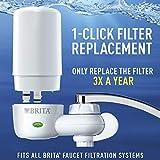 Brita Basic Mount Tap Water Filtration System