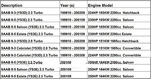 GOWE turbo para Turbo TD04HL-15T 49189 - 01800 49189 01800 1830 9172180 55559825 Turbo para Saab Aero Viggen 9 - 3 9,3 9 - 5 9,5 B235R b253r b235l 2.3L: ...