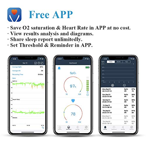 Wellue Oxylink Wireless Blood Oxygen Monitor with Audio Reminder in Free App - Wearable O2 Saturation Monitor Rechargeable