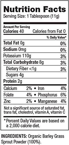 Madison : Nutritional value of barley grass powder