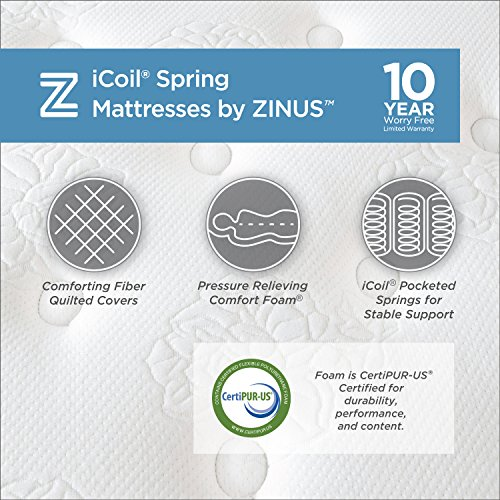Night Therapy Spring 13 Inch Deluxe Euro Box Top Spring Mattress, Full
