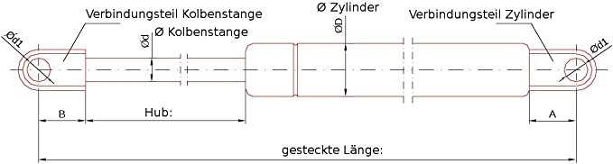 remorque remorque 1 ressort /à gaz L : 950 ressort /à gaz moyeu : 400,14//28 500 N rabats de diff/érentes forces .
