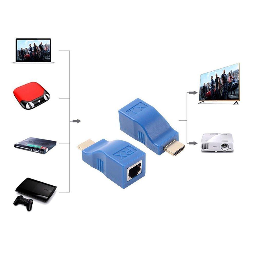 HDMI Extender, Lollipop 30M HDMI Network Extender Transmitter and Receiver Adapter V1.4 RJ45 CAT5E CAT6 Ethernet LAN 1080P Converter Adapter for HDTV HDPC HD TV DVD