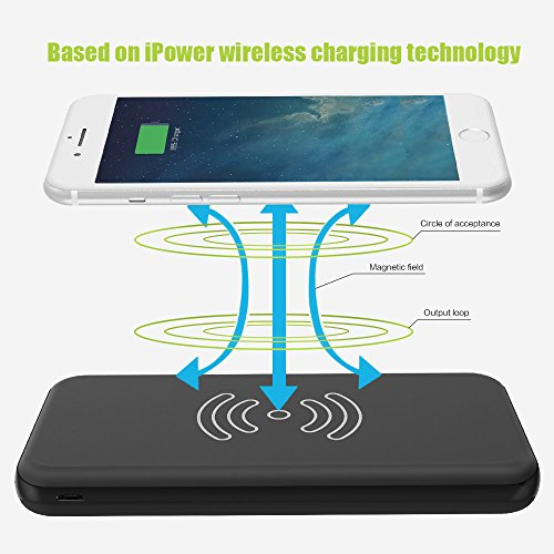 ALLPOWERS wireless network Charger 8000mAh electrica Bank External Battery Charger Pack QI wireless network Charging Pad for Samsung Galaxy Note 8 S8 iPhone X 8 8 Plus and Any Qi appropriate equipment Battery Packs