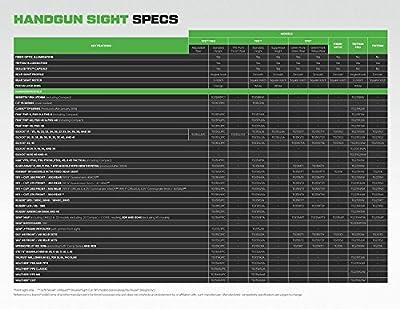 Tritium Handgun Glow-in-the-Dark Night Sights for Glock Pistols
