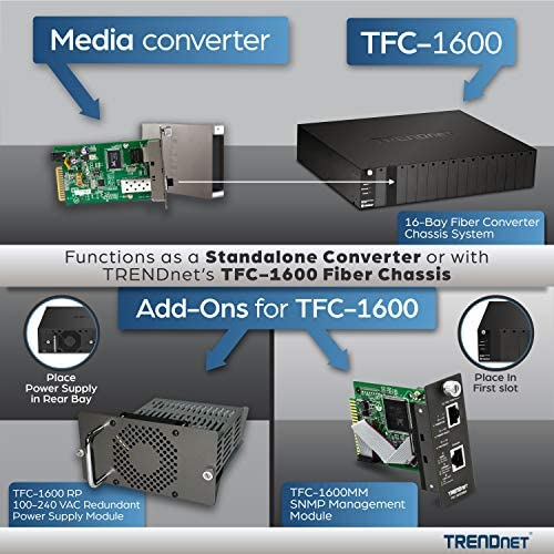 1300nm Wall Mountable TFC-1000S20 TRENDnet Intelligent 1000Base-T to 1000Base-LX//SX Single Mode SC Fiber Converter Lifetime Protection 20KM, 12.4Miles with SC-Type Connector Full-Duplex