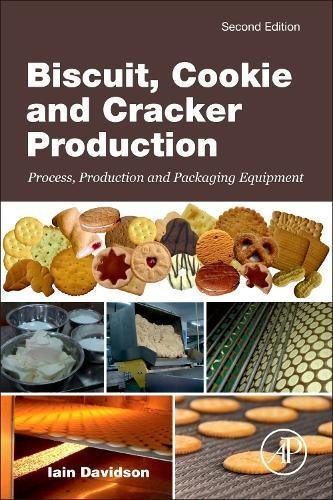 Chocolate Production Process