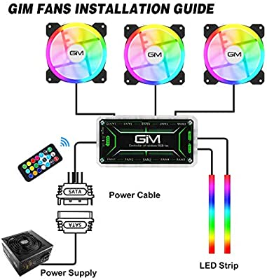 GIM KB-23 RGB Case Fans Music Rhythm 5V ARGB Addressable Motherboard SYNC//RC Controller 3 Pack 120mm Quiet Computer Cooling PC Fans Colorful Cooler Speed Adjustable with Fan Control Hub