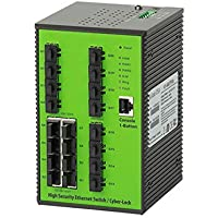 DYMEC KY-2189RG High Security & High Performance Ethernet router for rugged applications and security ruggedized router of choice for layer 3 applications