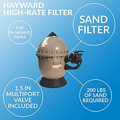 Hayward W3S200 Series High-Rate Sand Filter 23-Inch : Garden & Outdoor