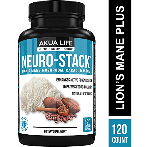 Top 10 Prohormone Stacks (August 2019) - Best Reviews on