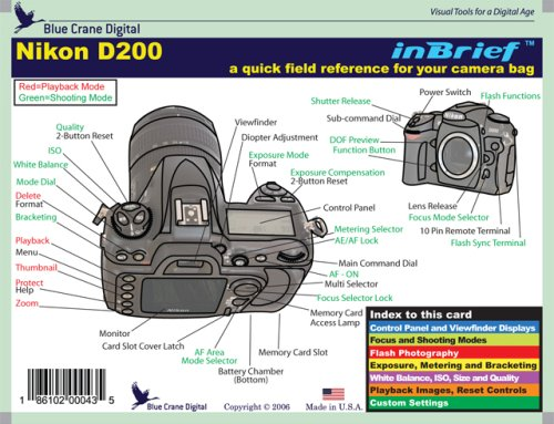 Nikon D200 inBrief Laminated Reference Card