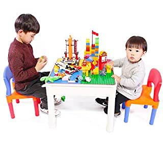 Heycargo Kids Activity Table Set - 3 in 1 Water Table, Craft Table and Building Brick Table with Storage - Includes 2 Chairs and 1 Table - Blue and Red