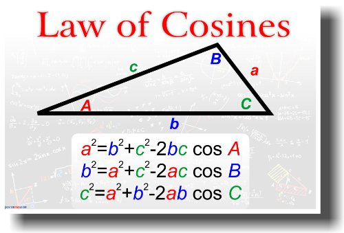 Law of Cosines - Math Classroom Poster