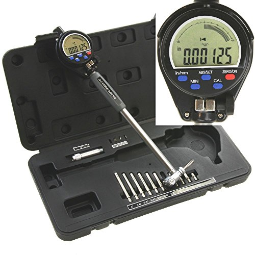 Measuring Set Precision (Anytime Tools 2