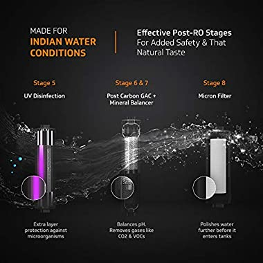 V-Guard Zenora RO+UV+MB 7 Litre Water Purifier With 8 Stage Purification (Black) 14