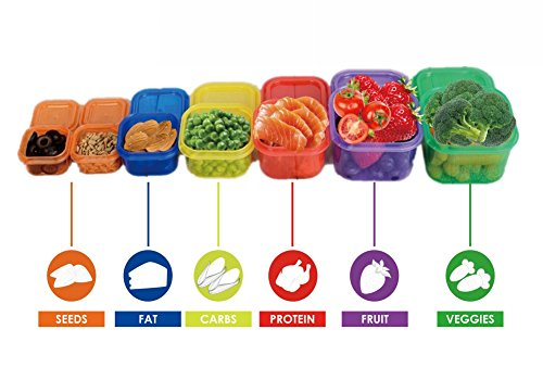 Buy portion control containers