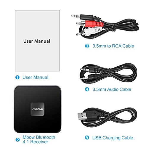 Mpow Bluetooth Receiver For Home Music Streaming System,