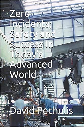 Zero Incidents