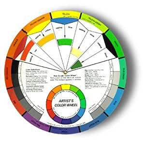 Amazon artists color wheel mixing guide pkg of 2 arts hair coloring products urmus Choice Image