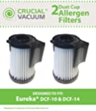 Crucial Vacuum-2 Eureka Dcf-10 & Dcf-14 Washable & Reusable Filters; Compare With Eureka Part #62731, 62396