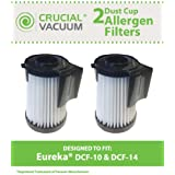 2 Style DCF-10, DCF-14 Filter for Eureka Optima series vacuums; Compare to Eureka Part Nos. 62731, 62396; Designed & Engineered by Think Crucial