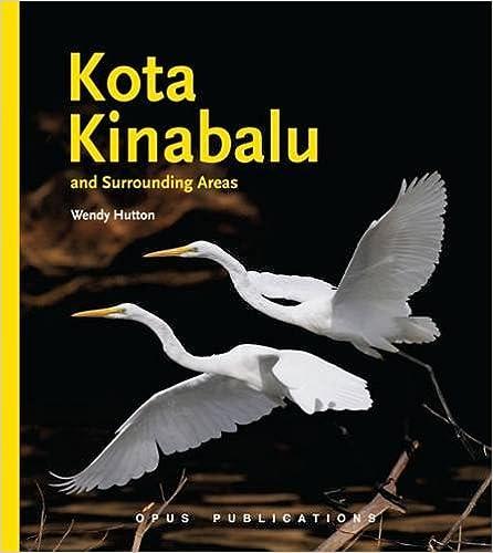 _UPD_ Kota Kinabalu And Surrounding Areas. horas longer Casas gracias transfer Romero termine career