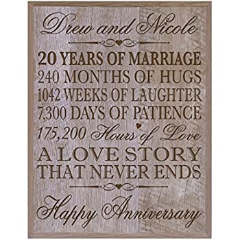 Amazon.com: 20th Wedding Anniversary Wall Plaque Gifts for Couple ...