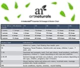 ArtNaturals Aromatherapy Top 8 Essential Oils, 100% Pure of The Highest Quality, Peppermint/Tee Tree/Rosemary/Orange/Lemongrass/Lavender/Eucalyptus/Frankincense, Therapeutic Grade Variant Image