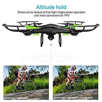 Drone with Camera, Potensic U42WH UDIRC RTF Remote Control Drone Headless Model Quadcopter with Altitude Hold Function and HD Wi-Fi Camera by Potensic