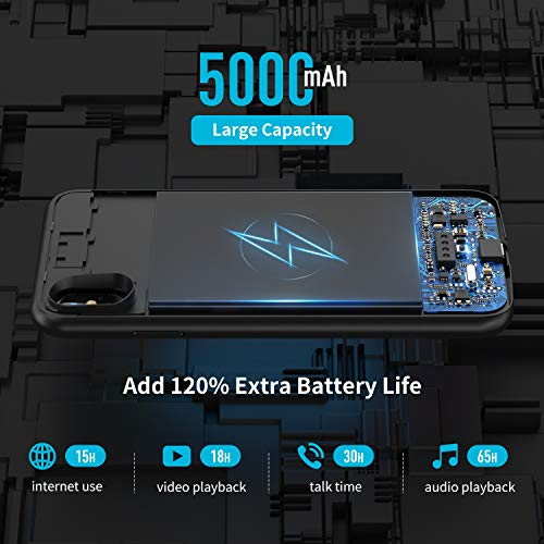 Battery Case for iPhone XS Max, 5000mAh Portable Protective Charging Case Compatible with iPhone XS Max (6.5 inch) Rechargeable Extended Battery Charger Case by Lonlif (Image #3)
