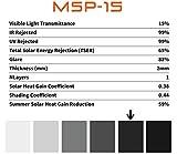MotoShield Pro Ceramic Tint Film 15% Tint Shade