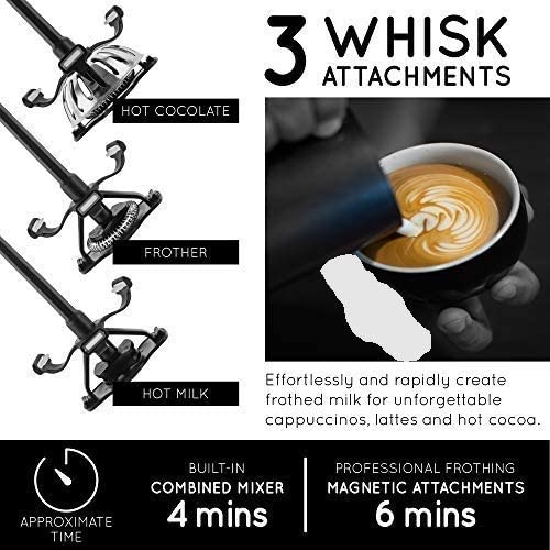 by Latti 2 Whisk Attachments Electric Frother Milk Steamer and Hot Chocolate Foamer Cappuccino 3 in 1 LATTI Magnetic Milk Frother Latte Make Delicious Foam and Froth for Coffee DISHWASHER SAFE