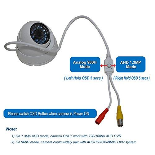 DF-3500-AHD720
